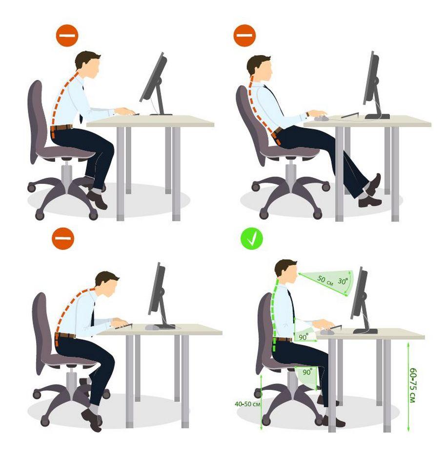 good vs bad sitting posture